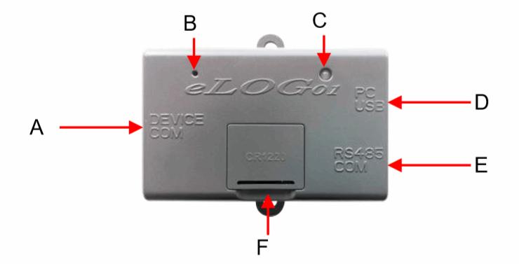 eLOG01外観および説明資料