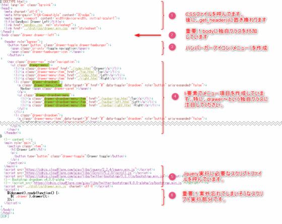 index.htmlのパート解説